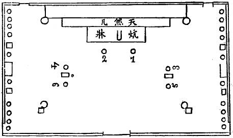 Pl. 28b. Simon KIONG : Quelques mots sur la politesse chinoise Variétés sinologiques n° 25, Mission catholique, T'ou-sé-wé, Chang-hai, 1906.