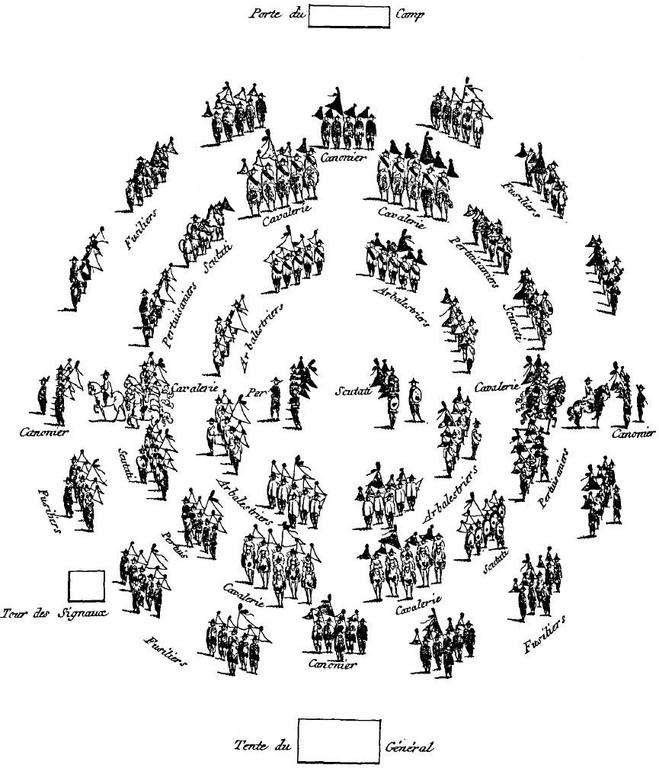 De la tour des signaux, 3 sons de trompette pleins & unis, puis 3 coups sur le lo : chaque corps se range de façon que tous ensemble forment les neuf koung & les huit koua, c'est-à-dire les neuf appartements & les huit figures mystérieuses de Fou-hi.