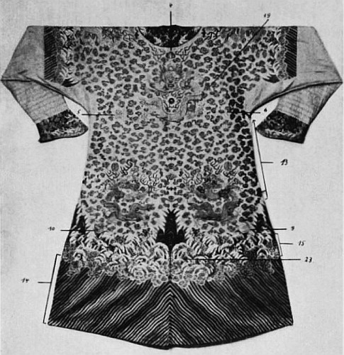Manteau impérial officiel de sacrifice. Dos. Vuilleumier. Tissus et tapisseries de soie dans la Chine ancienne.