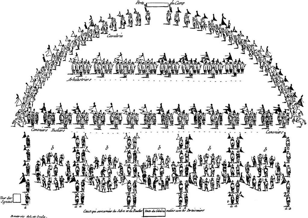De la tour des signaux, son aigu de trompette, étendards des cinq couleurs, 1er coup de canon : Les scutati se rangent alternativement avec les pertuisaniers, en forme de tourbillon. 2e coup de canon : tigres & dragons font leurs évolutions.