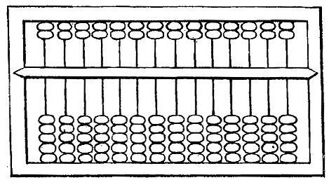 Arnold VISSIÈRE (1858-1930) Recherches sur l'origine de l'abaque chinois et sur sa dérivation des anciennes fiches à calcul. Bulletin de géographie historique et descriptive, Paris, 1892. Abaque.
