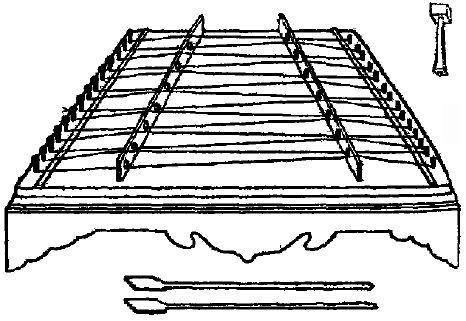 144 Yang khin, khin d'outre-mer : cet instrument pourrait être d'origine européenne ; il ressemble beaucoup au tympanon que l'on trouve en Italie, en Allemagne, etc.