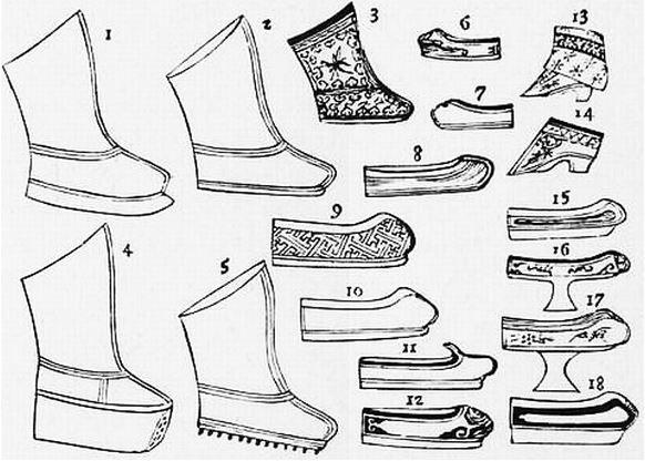 Bottes et souliers. Alphonse FAVIER (1837-1905) : Péking. Description. — Desclée de Brouwer, Paris, Lille, 1902, pages 271-408.