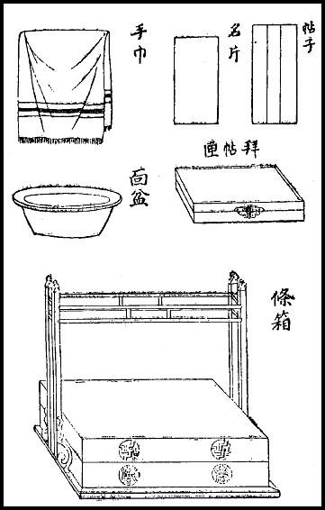 Planche 33. Simon KIONG : Quelques mots sur la politesse chinoise Variétés sinologiques n° 25, Mission catholique, T'ou-sé-wé, Chang-hai, 1906.
