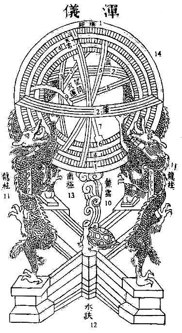 Sphère armillaire de Sou Song. Henri MASPERO (1883-1945) : Les instruments astronomiques des Chinois au temps des Han. Mélanges chinois et bouddhiques, tome VI, Bruges, 1939, pages 187-356.