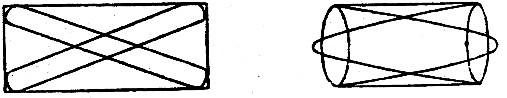 Fig. 1. — Jeu dit des « dessins du tissage ». Georges Cordier (1872-1936) : Folklore du Yunnan. Jeux d'enfants et chansons diverses Bulletin de l'École française d'Extrême-Orient, Paris, 1928, tome 28