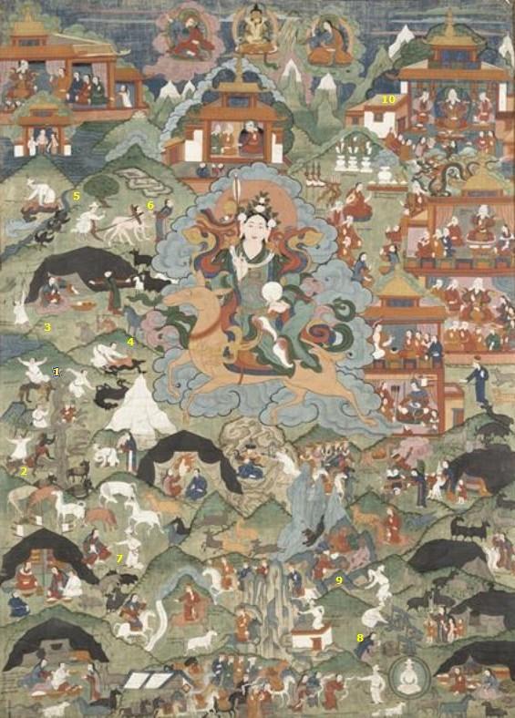 Joseph Hackin (1886-1941) : Mythologie du lamaïsme (Tibet) — Mythologie asiatique illustrée, Librairie de France, Paris, 1928. La légende de Gesar.