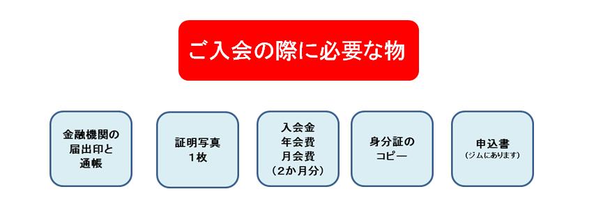金融機関の届出印と通帳・証明写真1枚・入会金・年会費・月会費2か月分・身分証のコピー・申込書(ジムにあります)