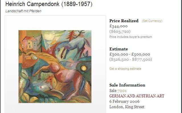 Fälschung Campendonck im Kunsthandel