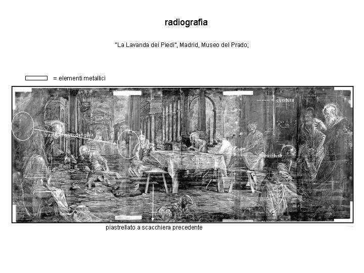 Ultima Cena, Madrid Prado, Radiographie (Verlegung des 'Judas')