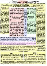 Disposition einer Bomberg-Bibel mit Kommentaren (1517)