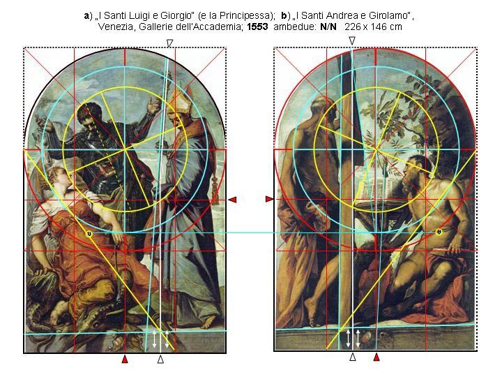 die Pendants als spiegelbildliche Kompositionsanlage