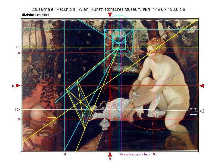 Susanna, Wien Rekonstruktion Perspektive