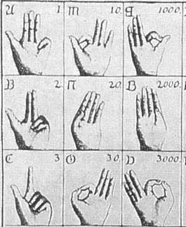 Fingerzählgesten von 1727 im Ausschnitt je links:1,2,3