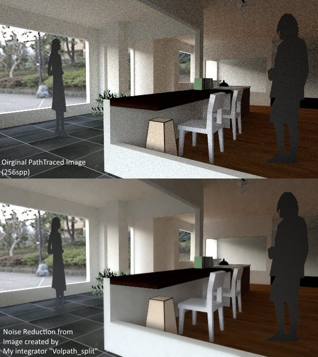 Noise Reduction from Pathtraced Image
