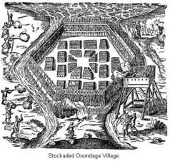 Befestigtes Irokesendorf mit Langhäusern, um 1615