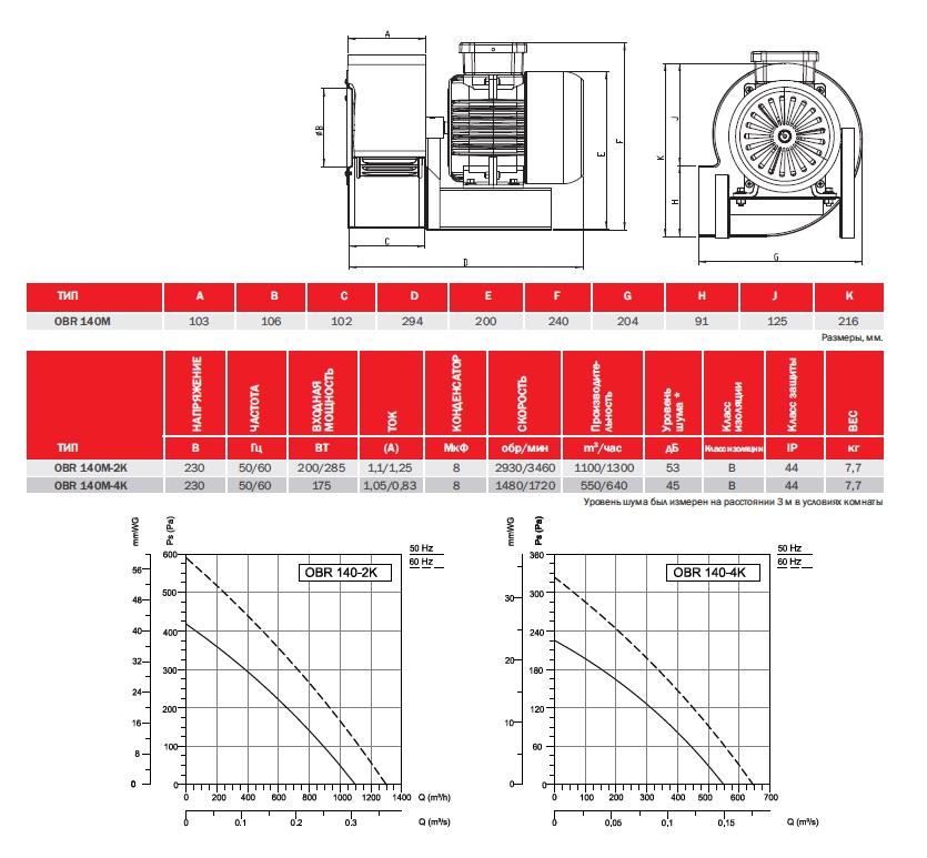 вентилятор obr 140m-2k