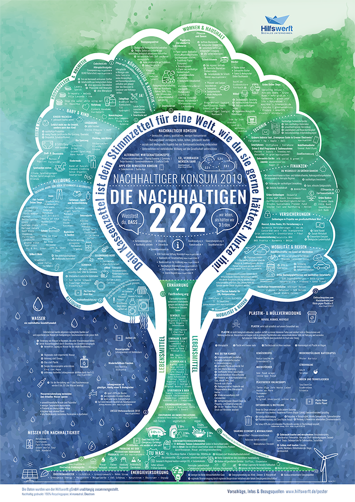 Das Poster im A1-Format