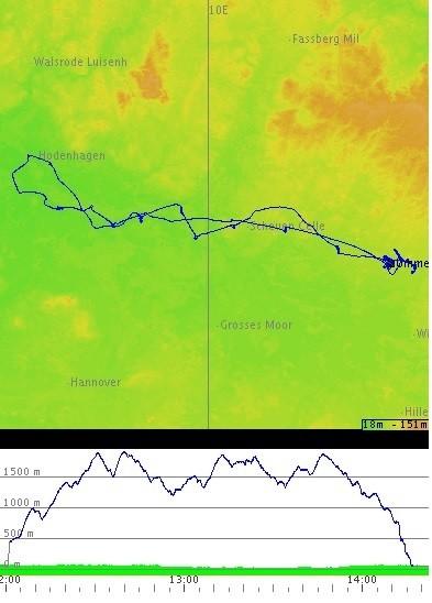 Romans 50km-Flug nach Hodenhaben und zürück
