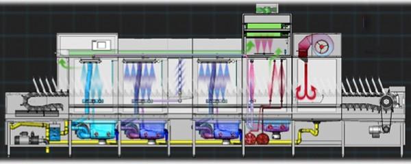 内部構造(3タンク) : 前洗浄→本洗浄1→本洗浄2→すすぎ(Energyタイプ)→乾燥