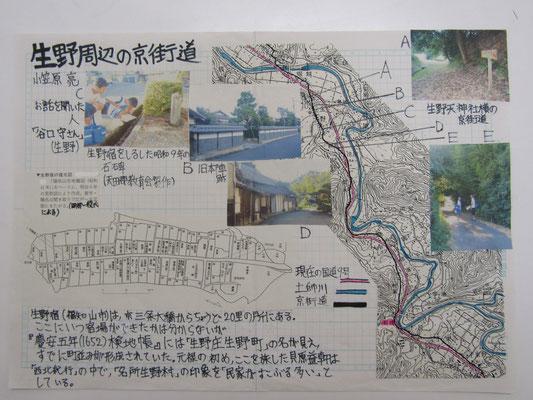 生野周辺の京街道