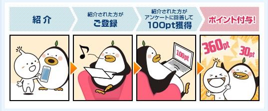 友達紹介制度で月収20万円儲ける