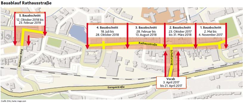 Die fünf Bauabschnitte zur Umgestaltung der Rathaus- und Salmstraße