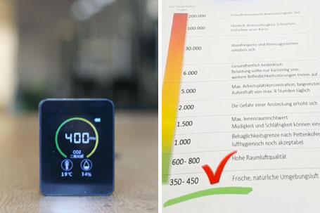 CO2-Messgerät und Auswertung