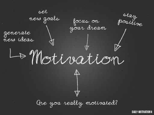 How To Get Back Your Motivation