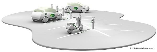Mittels On-Board Metering ist die Realisierung einer großen Anzahl von Ladepunkten möglich (im Bild: Modell eines Gewerbeparkplatzes).  Bildquelle: ubitricity