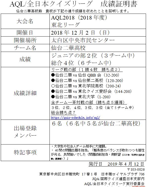 宮城県の仙台二華高校に発行した実績証明(一部抜粋)。メディア等にも出演されている、仙台出身のクイズ女王・高野望さんに問題添削者としてコメントを頂いた。