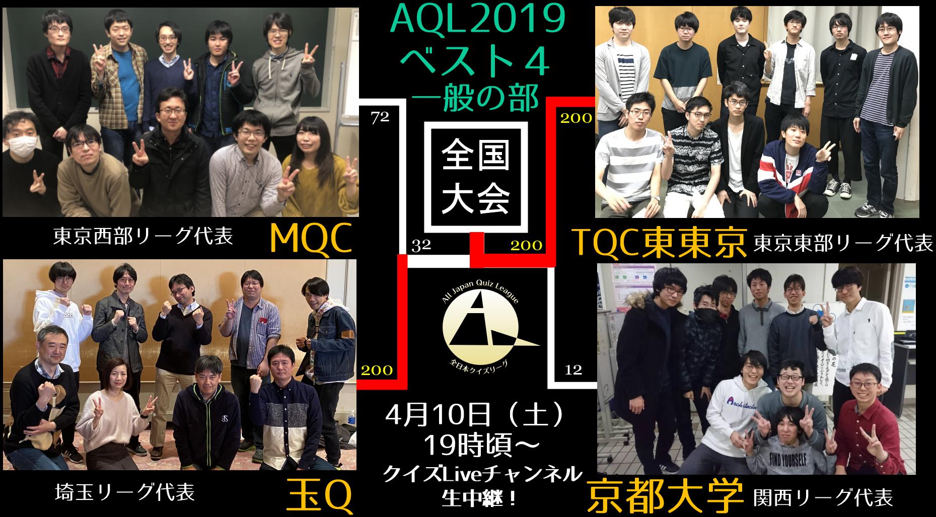 【結果報告】AQL2019全国大会(一年遅れでの開催)