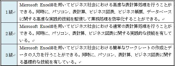 京都宇治市でパソコン資格取得・認定資格試験・資格試験校ならパソコン教室ありがとう。サーティファイ EXCEL WORD POWERPOINT