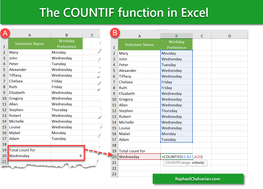 Excel Blogs - Powerpoint & Excel explained simply from the