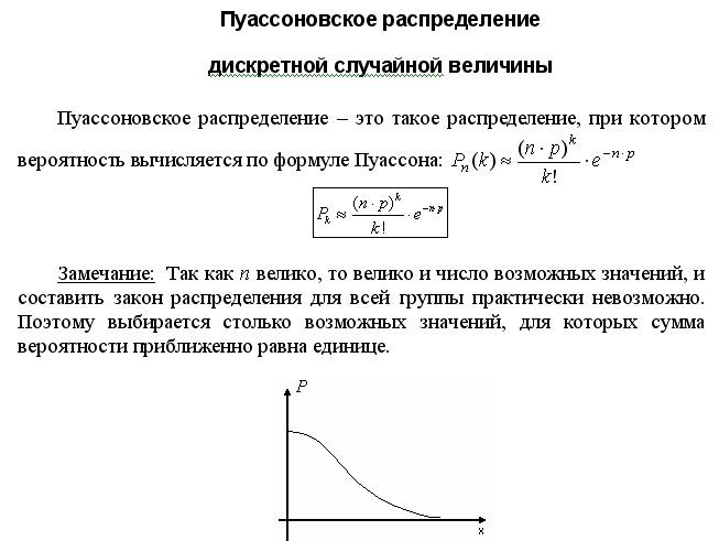 база найти дискретной случайной величины и построить график университете на материале