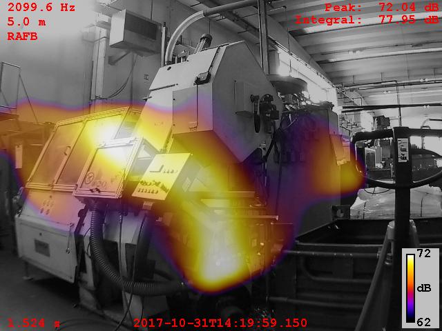 Presse: ricerca emissione campi sonori con Acoustic Camera