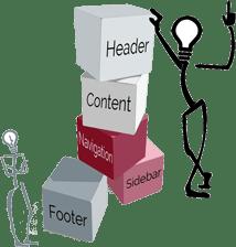 Aufbau einer Jimdo-Website - richtig erklärt