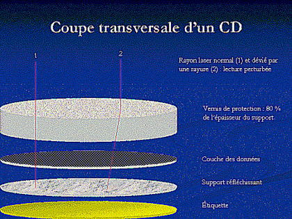 coupe_cd