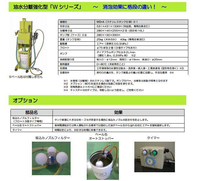 浮上油回収装置「eco eit」製品一覧