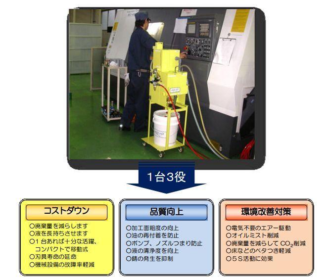 浮上油回収装置「eco eit」