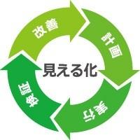 節煙コンサル PDCA 「ecopro21」
