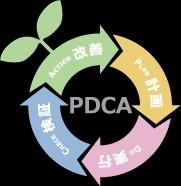節電コンサル エコワーク 支援方法