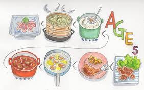 調理の仕方とAGE