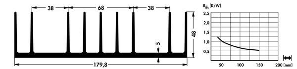 SK53-100-SA フィッシャー ヒートシンク 100 x 180 x 48mm 押出成形