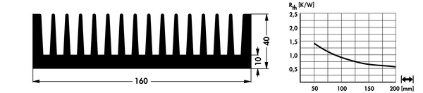SK85-100-SA  フィッシャー ヒートシンク ユニバーサル角型アルミ 100 x 160 x 40mm