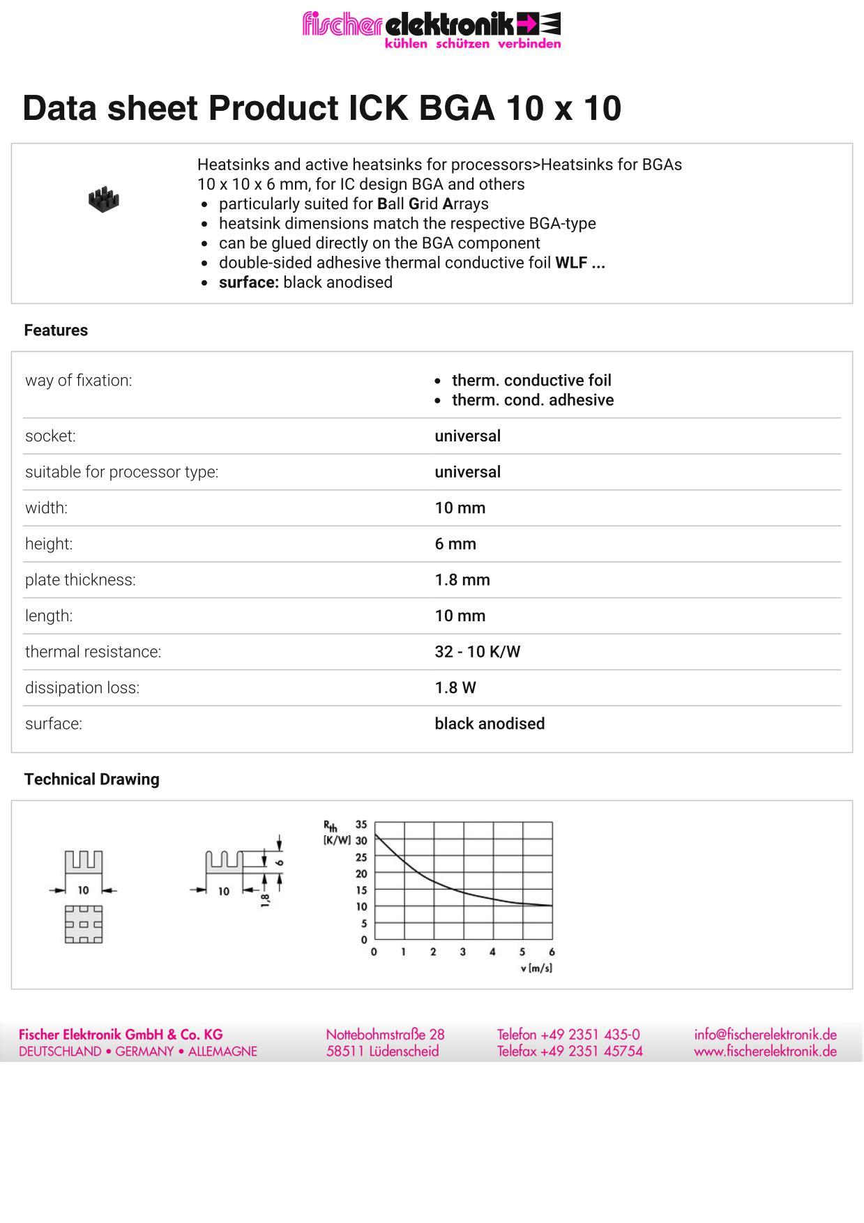 ICK BGA 10 x 10 Fischer / フィッシャー BGA用 ヒートシンク