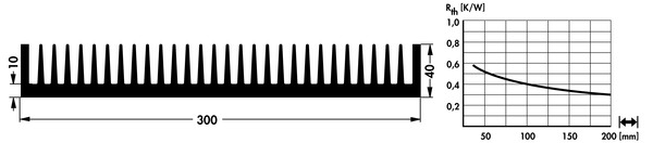 SK56-75-SA  75 x 300 x 40 mm  Fischer フィッシャー ヒートシンク 押出成形 角型 アルミ