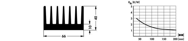 SK100-37-5-SA フィッシャー ヒートシンク ユニバーサル 37.5  x 66 x 40mm アルミ 角