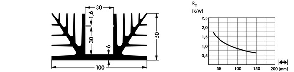 SK88-50-SA Fischer / フィッシャー 押出成型 ヒートシンク