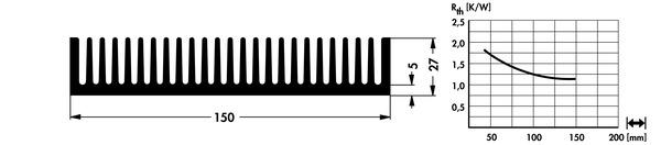 SK58-75-SA フィッシャー ヒートシンク ユニバーサル角型アルミ